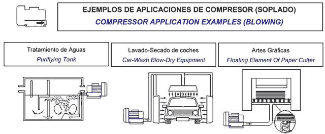 aplicaciones-sopladores-canal-lateral_01